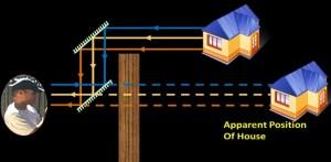 Periscope_diagram