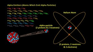 Alpha_particle_emitters
