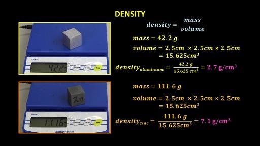 Density_Al_Zn