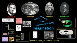 Imagination_of_science_Greats