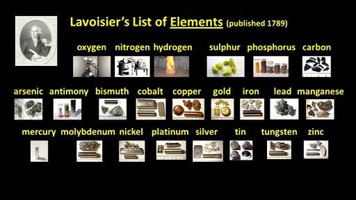 LavoisiersListofElements1789