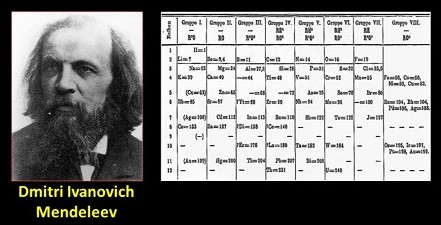 Mendeleev_and_his_Table