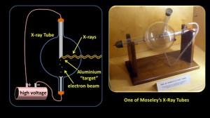 Moseley_X-ray_tube