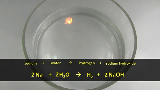 Na_on_Fire_and_Equation_with_Water