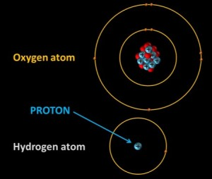 Nitrogen_has_split_into_O_and_H