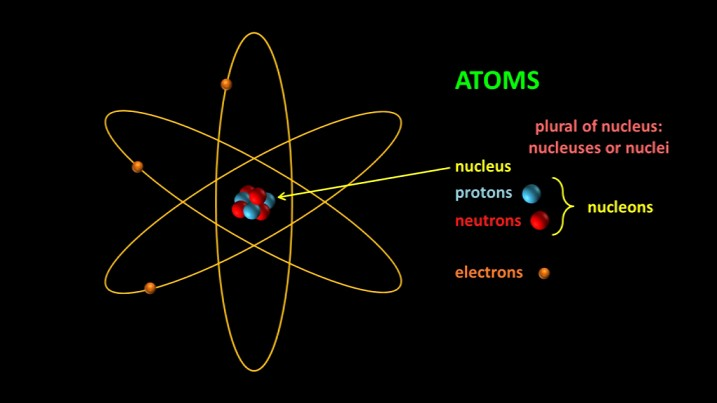 PNEs_atomic_Structure