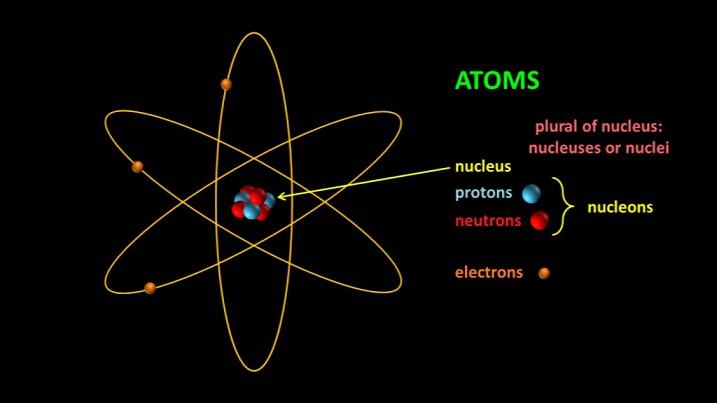 PNEs_atomic_Structure