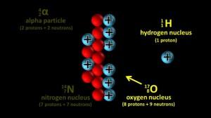 Proton_knocked_out_of_nucleus