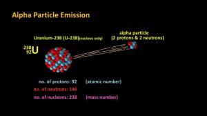 U_emits_alpha_particle