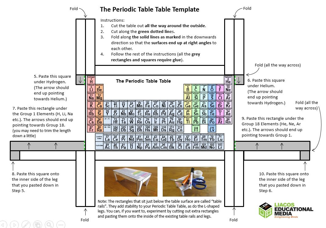 The periodic table table liacos educational media periodictabletable in this activity students make their very own periodic table urtaz Image collections