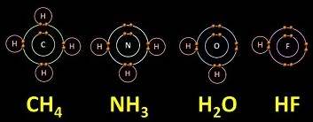 CH4NH3H2OHF_Covalent