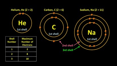 Electrons_in_shells