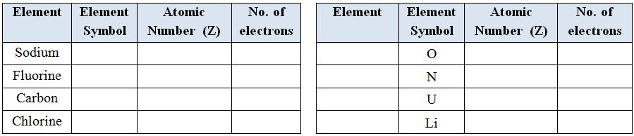Elements_Atomic-Number_Table