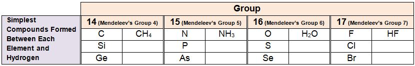 Groups14-18_hydrides