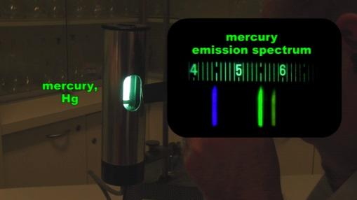 Hg_emission_spectrum