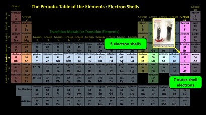 Iodine_in_Periodic_Table