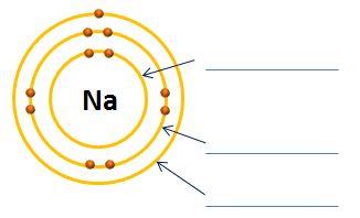 Na_electron_shells