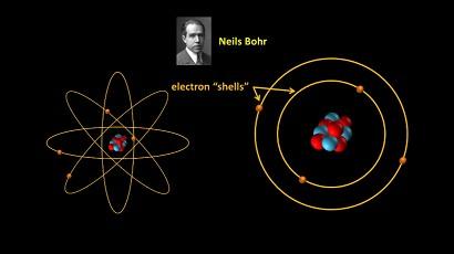 Neils_Bohr_electron_shells