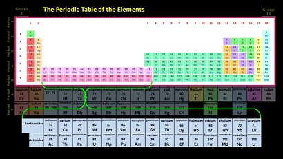 Periodic_Table_Long_Form