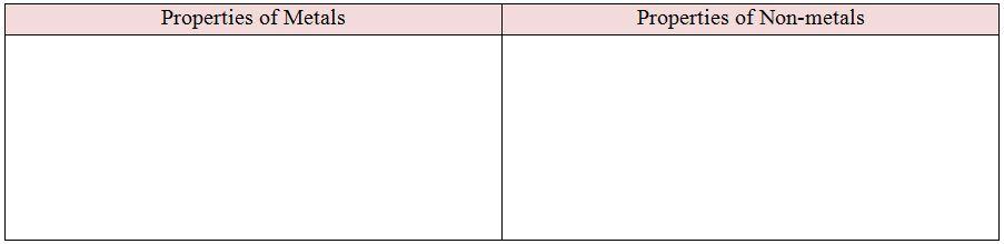 Properties_of_Metals_and_Non-Metals