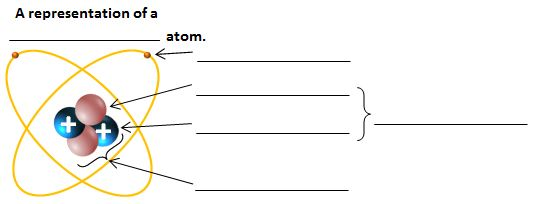 Shedding Light on Atoms Episode 5 Protons Neutrons and – Protons Neutrons Electrons Worksheet