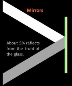 5percent_reflection_from_glass