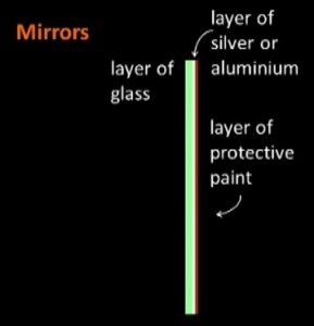 Mirror_Structure