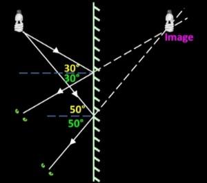 Simple_Mirror_Image_Location