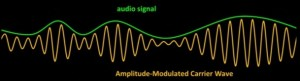AM_transmission_modulated_carrier_wave
