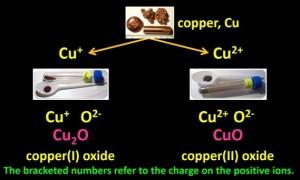 Cu+_Cu2+