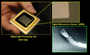 DLP_chip_pics_CC_Andrew_Hitchcock_yellowcloud_and_Texas_Instruments