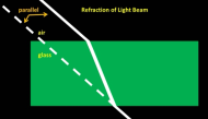 Diagram_of_refraction_of_light_beam