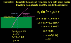 Example_calculation_of_angle_of_refraction