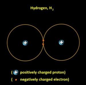 H2_electron_layout