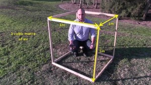 One_cubic_metre_of_air_has_a_mass_of_1.2kg