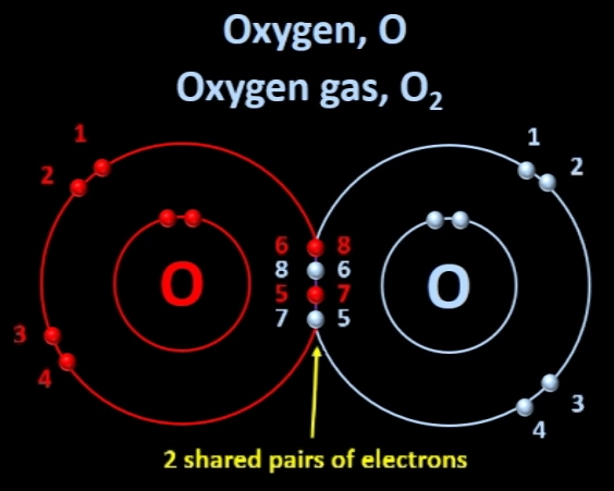 Oxygen_electron_dot_diagram