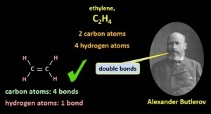 butlerov_suggested_double_bonds