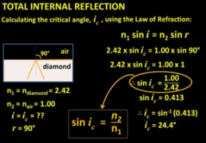 calculating_critical_angle_of_diamond
