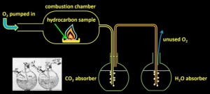 combustion_analysis