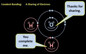 covalent_bonding-a_sharing_of_electrons-you_complete_me