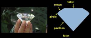 diamond_labelled