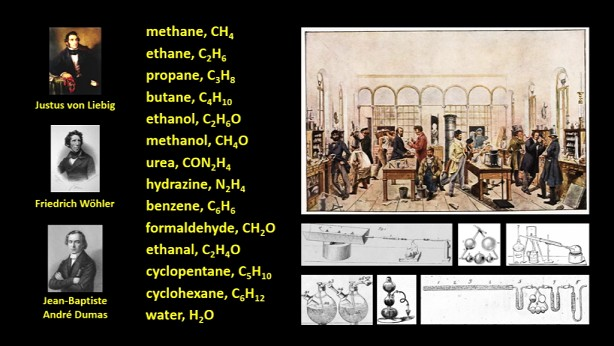 formulas_of_lots_of_compounds_Liebig_Wohler_etc
