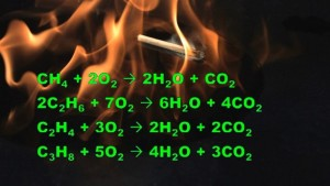 hydrocarbons_combustion_reactions