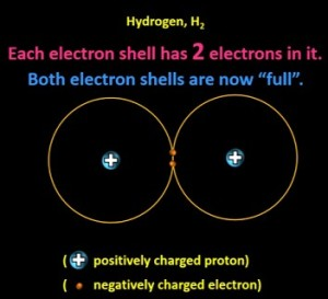 hydrogen_electron_layout