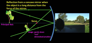 image_formation_of_distant_object_in_concave_mirror
