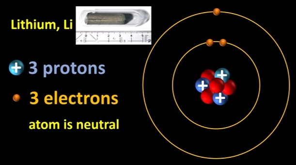 lithium_atom