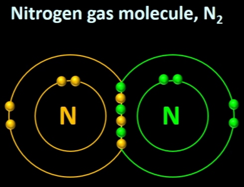 nitrogen_gas_triple_bond