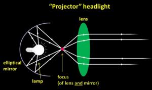 projector_headlight_animation