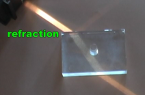 refraction_of_light_beam
