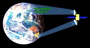 satellite_footprint_concave_reflector